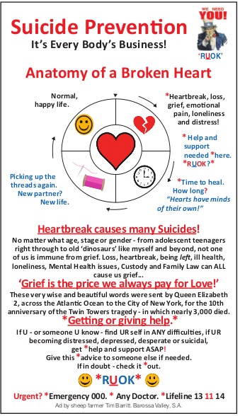 Anatomy of a Broken Heart
